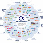 La cuestión de las redes sociales en China