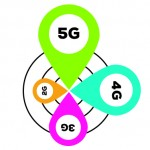 Las redes 5G ya son una realidad