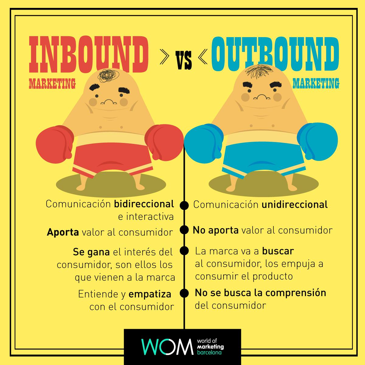 inbound_outbound Marketing