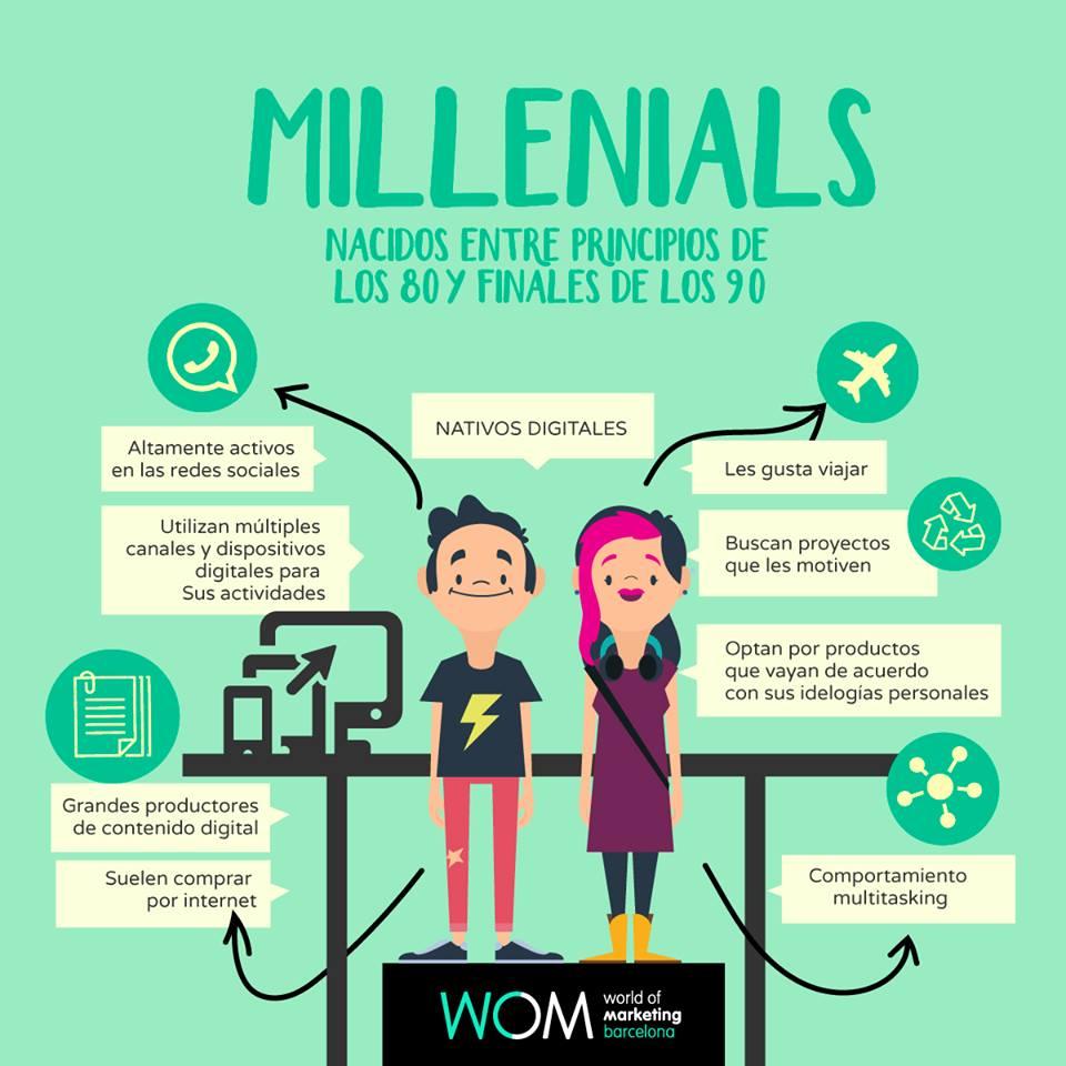 quien son los millennials