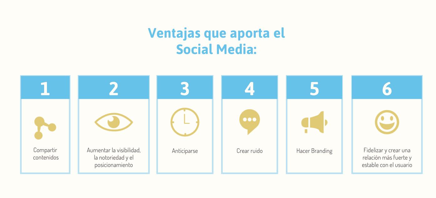 Ventajas que aporta el Social Media